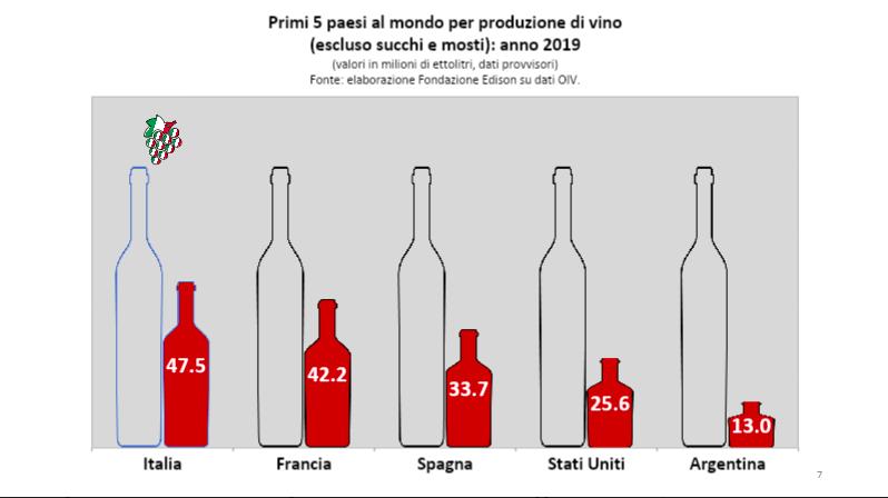 misure sostegno vino