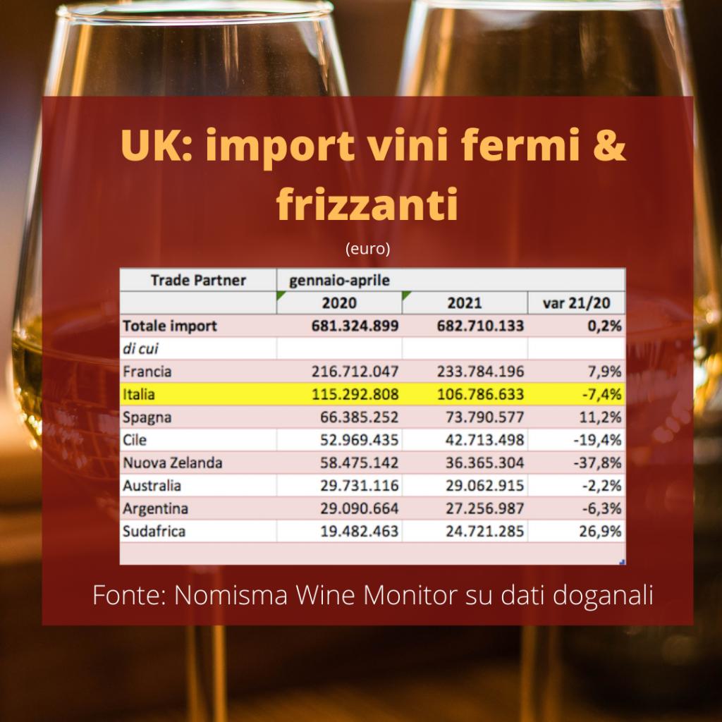 export vino italiano UK